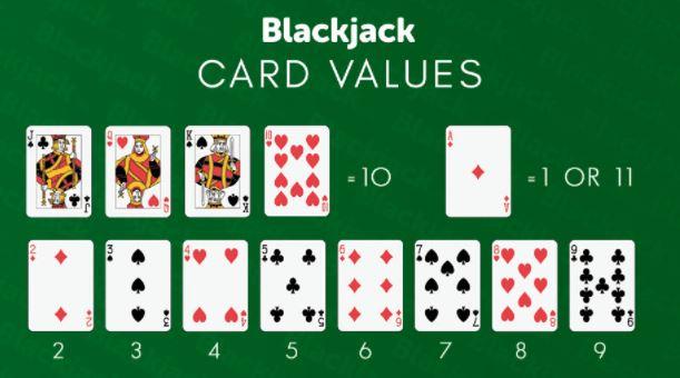 Cach choi Blackjack hinh anh 2